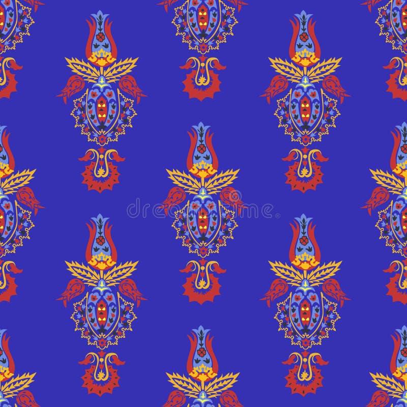 Σχέδιο με την του Ουζμπεκιστάν διακόσμηση ελεύθερη απεικόνιση δικαιώματος
