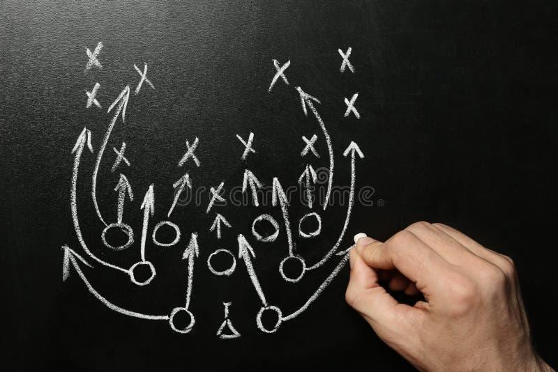 Σχέδιο ποδοσφαιρικών παιχνιδιών σχεδίων ατόμων στον πίνακα κιμωλίας στοκ φωτογραφίες με δικαίωμα ελεύθερης χρήσης