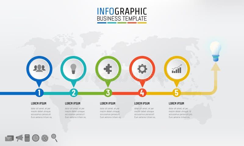 Σχέδιο προτύπων infographics υπόδειξης ως προς το χρόνο με 5 βήματα, διαδικασίες, ροή της δουλειάς με το βολβό ελεύθερη απεικόνιση δικαιώματος