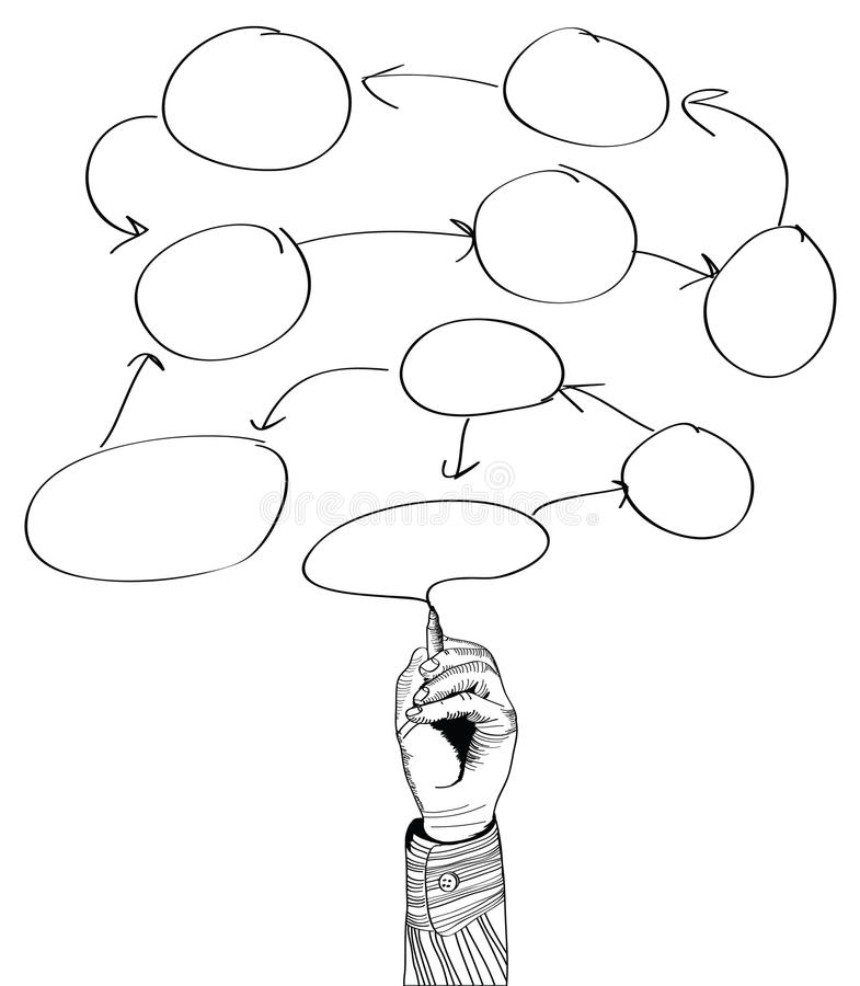 Σχέδιο σχεδίων χεριών απεικόνιση αποθεμάτων