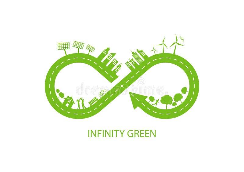 Σχέδιο φύσης απείρου για την πράσινη φιλική έννοια πόλεων και οικολογίας απεικόνιση αποθεμάτων