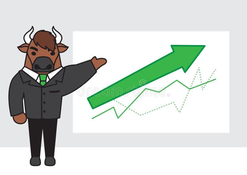 Σχέδιο χαρακτήρα του Bull έννοια αποθεμάτων ελεύθερη απεικόνιση δικαιώματος