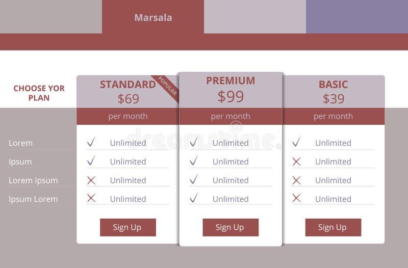 Σχέδια τιμολόγησης για τους ιστοχώρους και τις εφαρμογές, marsala χρώματος διανυσματική απεικόνιση