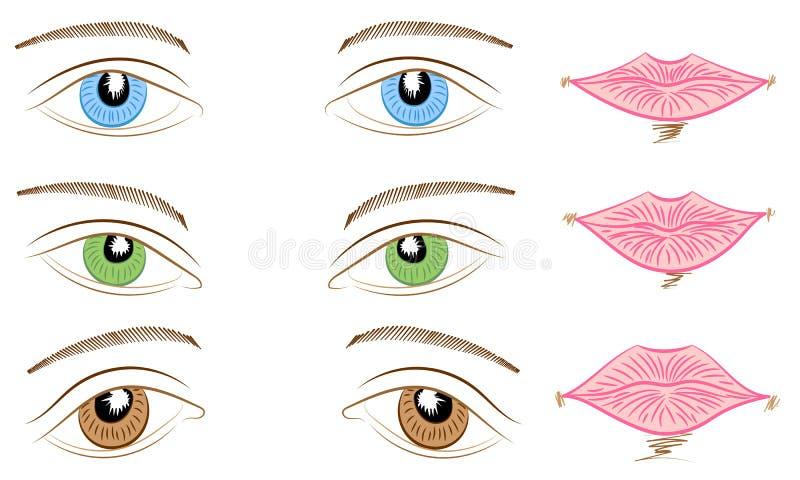 Σχέδια χεριών των διαφορετικών τύπων ματιών και χειλιών Μπλε, πράσινα και καφετιά μάτια και ρόδινα χείλια διανυσματική απεικόνιση