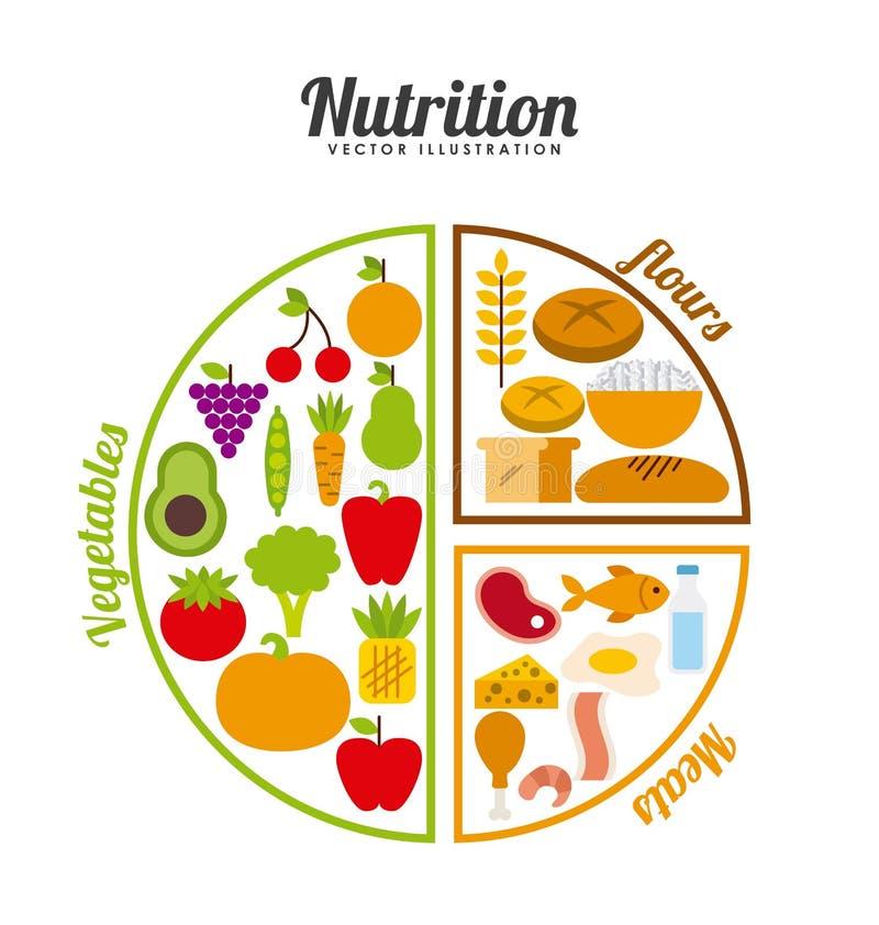 Σχέδιο έννοιας διατροφής διανυσματική απεικόνιση