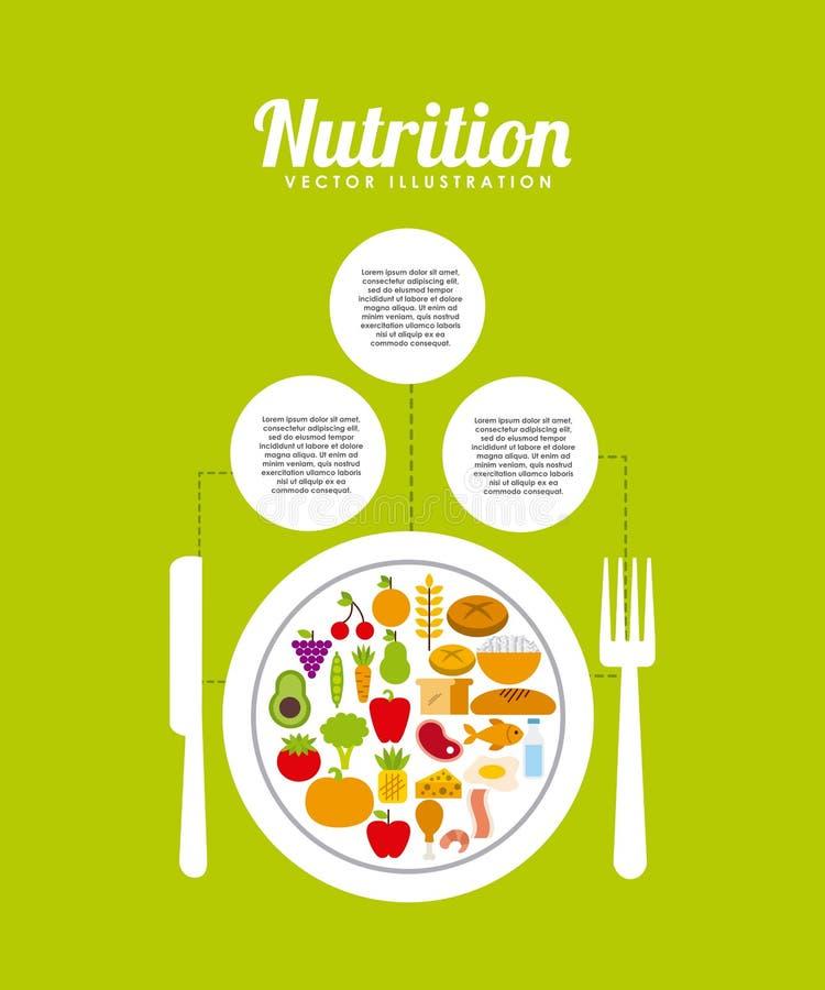 Σχέδιο έννοιας διατροφής ελεύθερη απεικόνιση δικαιώματος