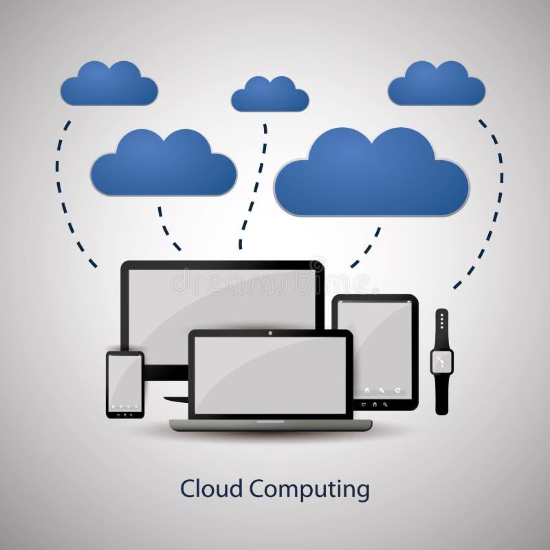 Σχέδιο έννοιας υπολογισμού σύννεφων τις κινητές συσκευές που συνδέονται με με το σύννεφο ελεύθερη απεικόνιση δικαιώματος