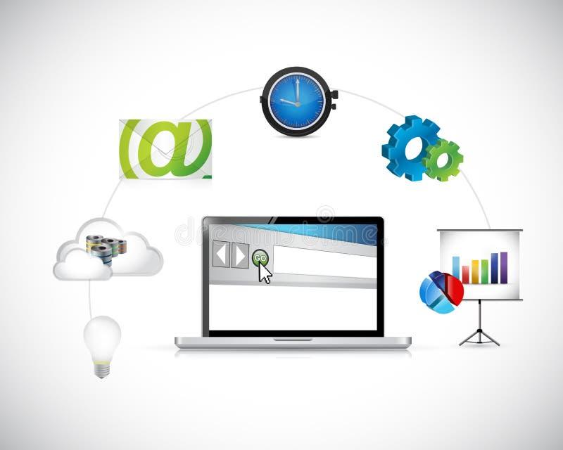 Σχέδιο απεικόνισης έννοιας μάρκετινγκ ηλεκτρονικού ταχυδρομείου Ιστού ελεύθερη απεικόνιση δικαιώματος
