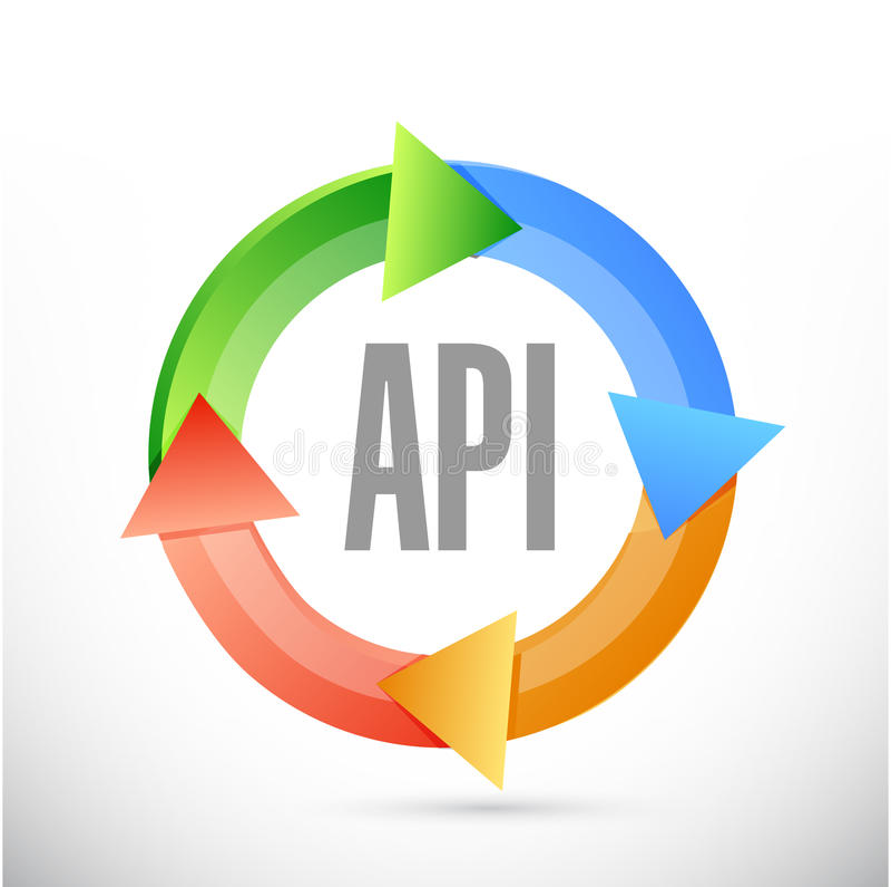 Σχέδιο απεικόνισης έννοιας σημαδιών κύκλων API ελεύθερη απεικόνιση δικαιώματος