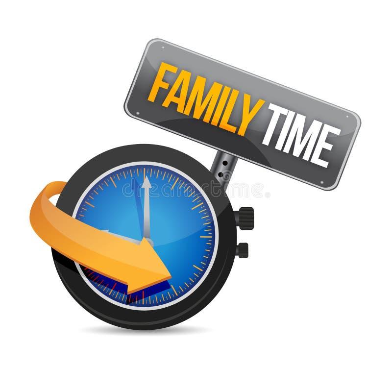 Σχέδιο απεικόνισης ρολογιών οικογενειακού χρόνου απεικόνιση αποθεμάτων