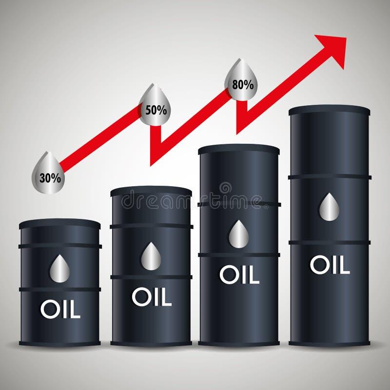 Σχέδιο βιομηχανίας πετρελαίου απεικόνιση αποθεμάτων