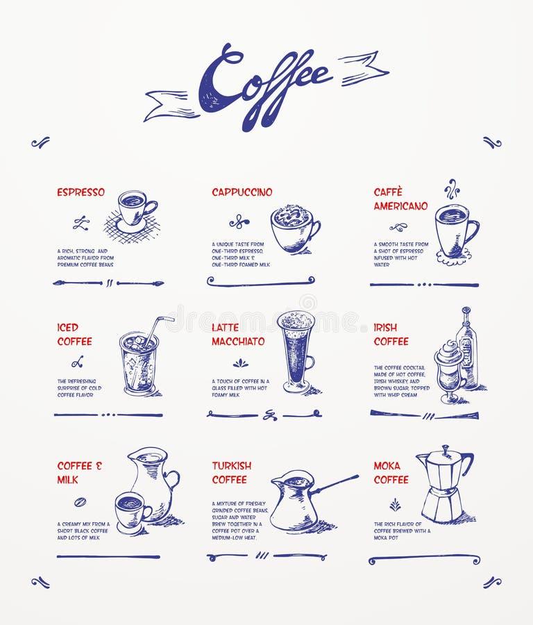 Σχέδιο επιλογών καφέ διανυσματική απεικόνιση