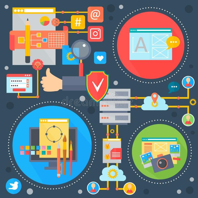 Σχέδιο Ιστού και κινητή έννοια τηλεφωνικών υπηρεσιών apps οριζόντια Εικονίδια για το σχέδιο Ιστού, ανάπτυξη εφαρμογών Ιστού προγρ απεικόνιση αποθεμάτων