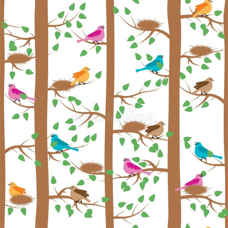 Σχέδιο με τα πουλιά και τα δέντρα ελεύθερη απεικόνιση δικαιώματος
