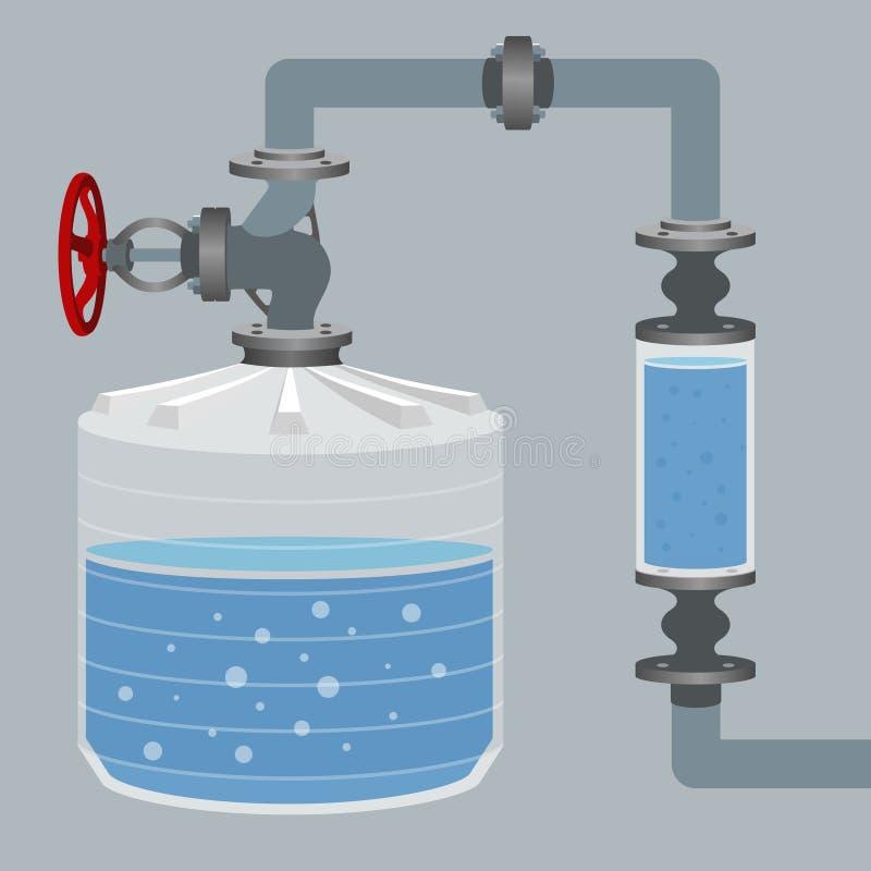 Σχέδιο με τη δεξαμενή και τους σωλήνες νερού διάνυσμα απεικόνιση αποθεμάτων