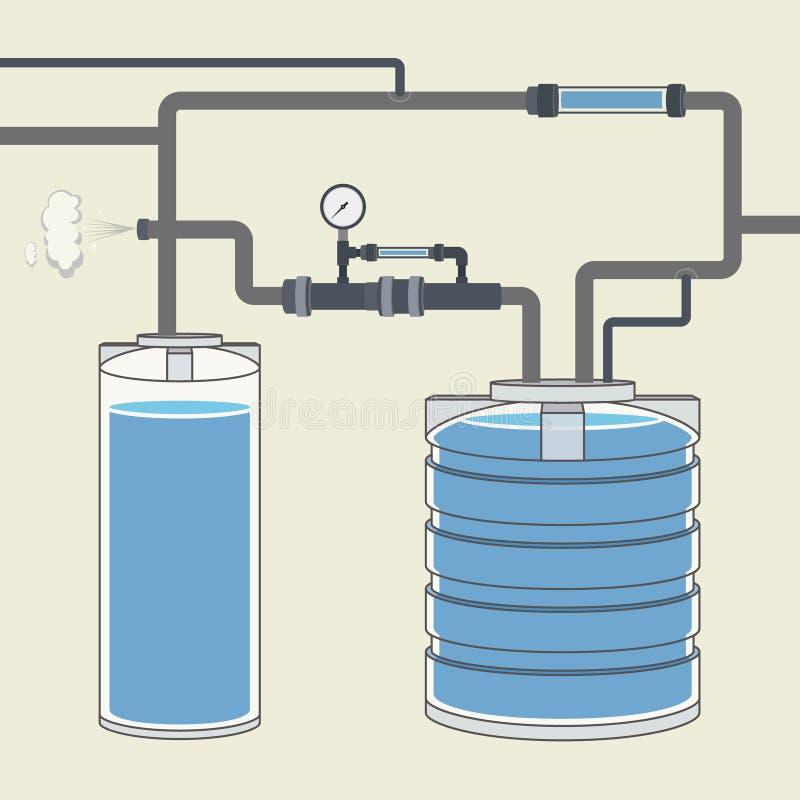 Σχέδιο με τη δεξαμενή και τους σωλήνες νερού διάνυσμα διανυσματική απεικόνιση