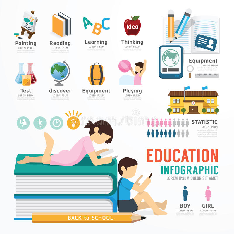 Σχέδιο προτύπων εκπαίδευσης Infographic διάνυσμα έννοιας απεικόνιση αποθεμάτων