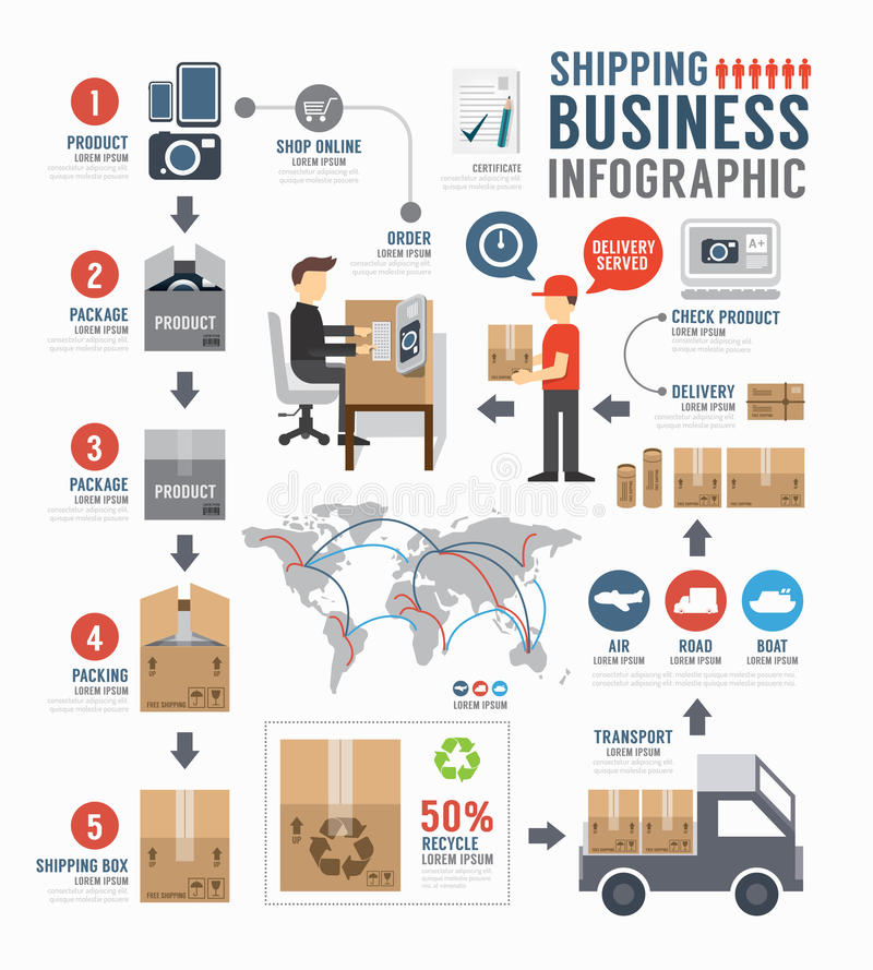 Σχέδιο προτύπων παγκόσμιων επιχειρήσεων ναυτιλίας Infographic Έννοια ελεύθερη απεικόνιση δικαιώματος