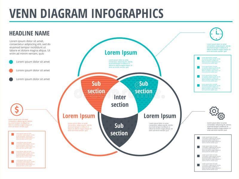 Σχέδιο προτύπων infographics κύκλων διαγραμμάτων Venn Διανυσματικό overla ελεύθερη απεικόνιση δικαιώματος