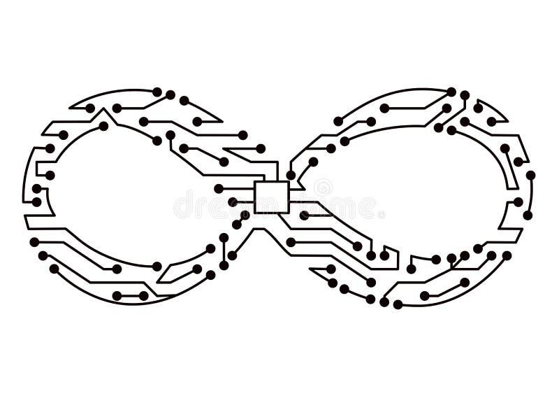 Σχέδιο του ατελείωτου σημαδιού απεικόνιση αποθεμάτων