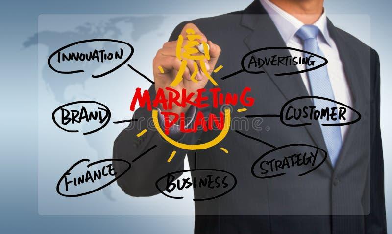 Σχέδιο χεριών έννοιας σχεδίων μάρκετινγκ από τον επιχειρηματία στοκ εικόνες