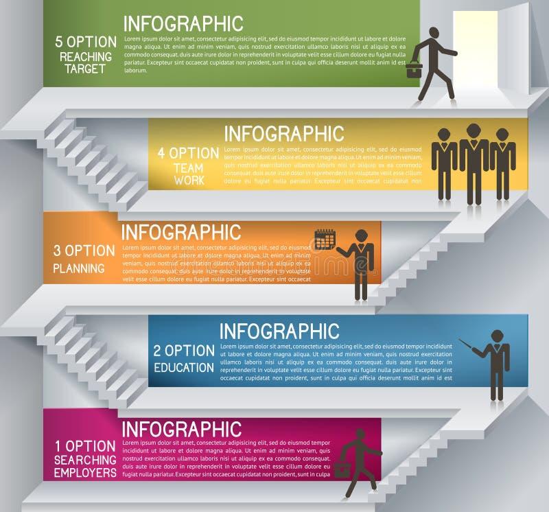 Σχέδιο Bisness με τη σκάλα ελεύθερη απεικόνιση δικαιώματος