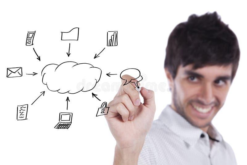 Σχήμα υπολογισμού σύννεφων στοκ εικόνα με δικαίωμα ελεύθερης χρήσης