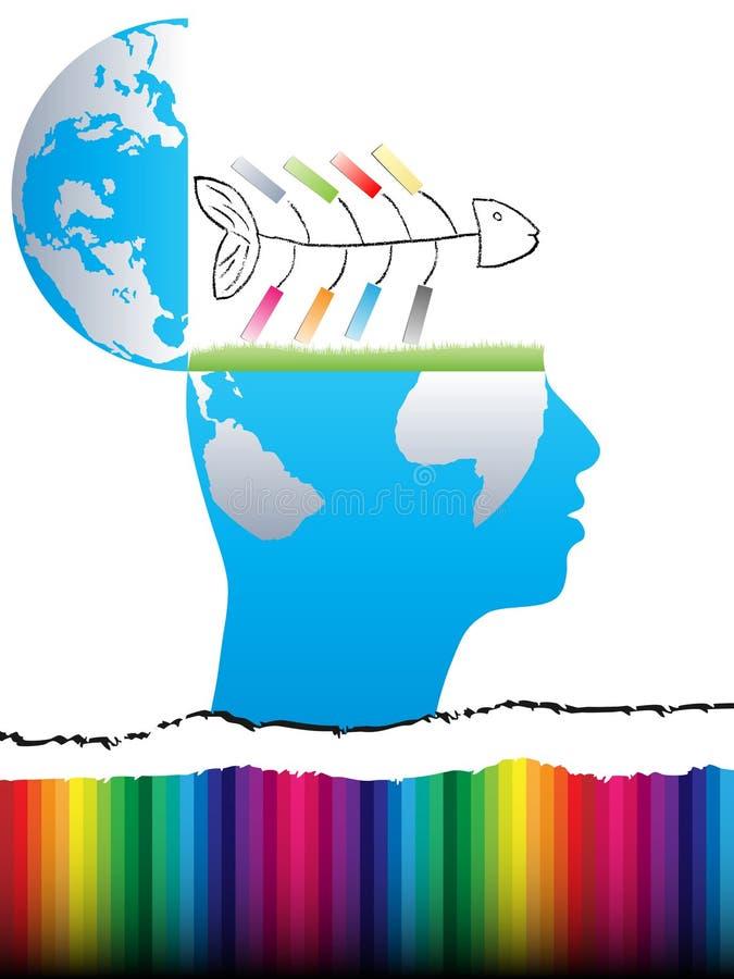 σχεδιάστε το μυαλό ανοι&k διανυσματική απεικόνιση
