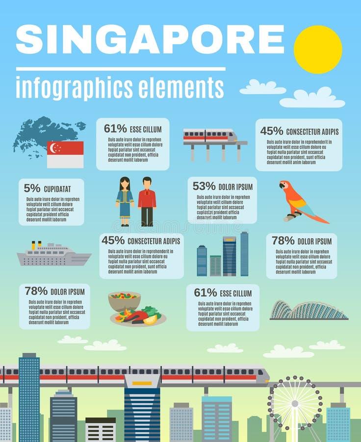 Σχεδιάγραμμα παρουσίασης Infographic πολιτισμού της Σιγκαπούρης διανυσματική απεικόνιση