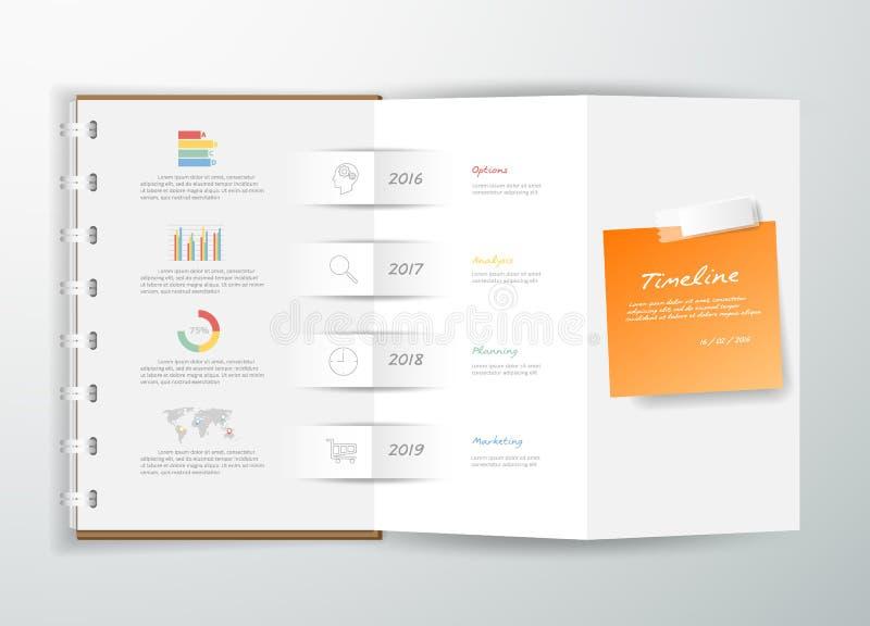 Σχεδιάστε ένα βιβλίο της υπόδειξης ως προς το χρόνο infographic για την επιχειρησιακή έννοια ελεύθερη απεικόνιση δικαιώματος