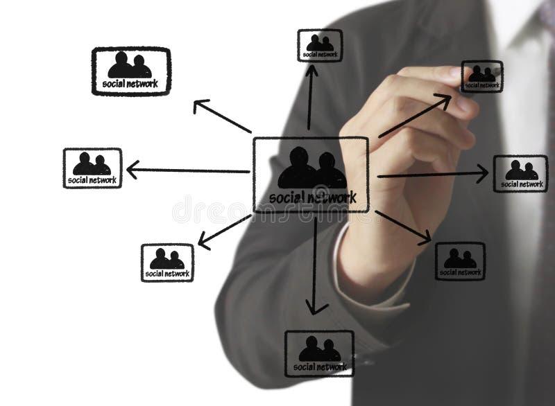 Σχεδιασμός της κοινωνικής δομής δικτύων στο whiteboard στοκ φωτογραφία