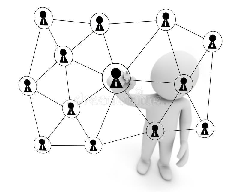Σχεδιασμός του κοινωνικού δικτύου απεικόνιση αποθεμάτων