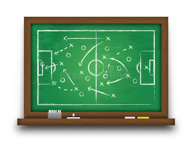 Σχηματισμός και τακτική φλυτζανιών ποδοσφαίρου Πίνακας κιμωλίας με τη στρατηγική ποδοσφαιρικών παιχνιδιών Διάνυσμα για τα διεθνή  απεικόνιση αποθεμάτων