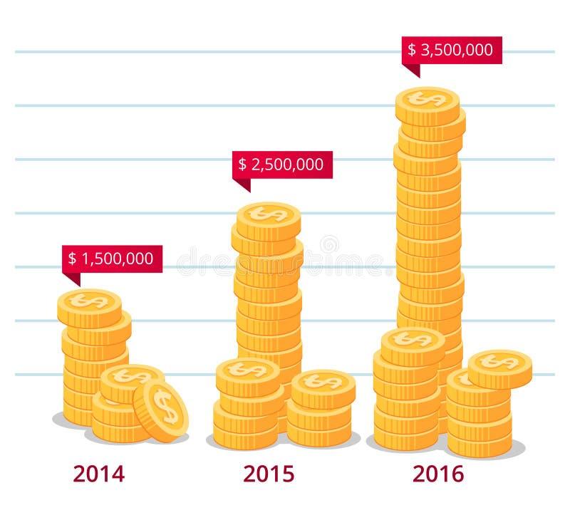 Σωρός των χρυσών νομισμάτων με το σχολιασμό για την επιχείρηση infographic απεικόνιση αποθεμάτων