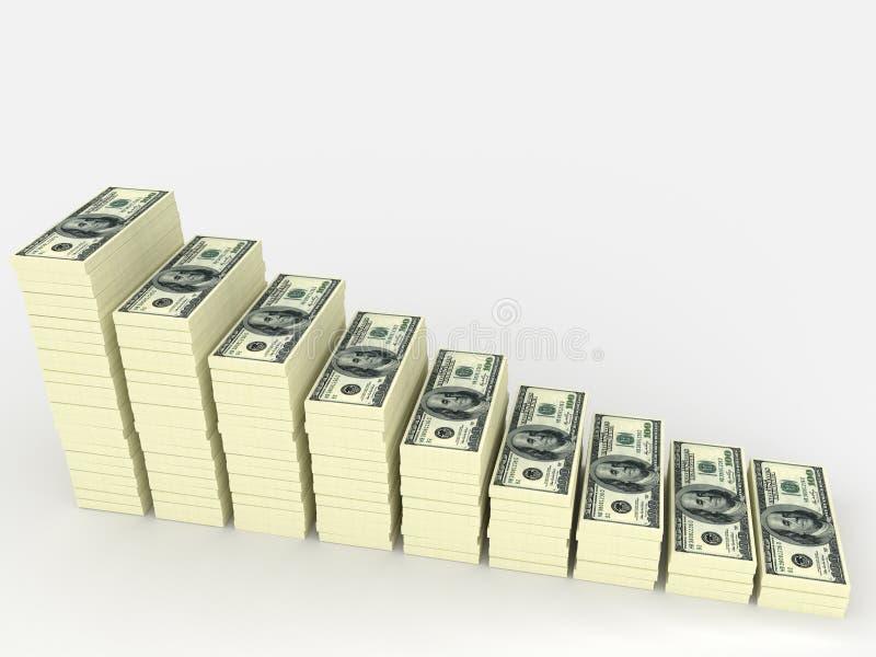 Σωρός χρημάτων με το κενό διάστημα για το κείμενο χρήματα χρηματοδότησης εννοιών υπολογιστών απεικόνιση αποθεμάτων