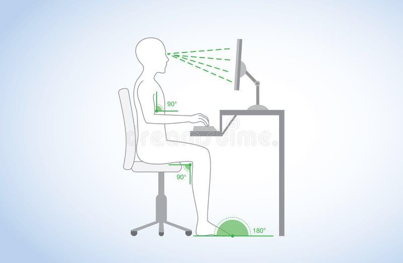 Σωστή γωνία στάσης και σωμάτων στην εργασία συνεδρίασης διανυσματική απεικόνιση