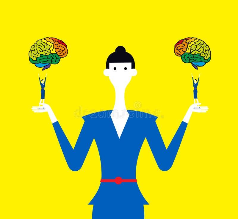 Σωστός εγκέφαλος και αριστερός εγκέφαλος απεικόνιση αποθεμάτων