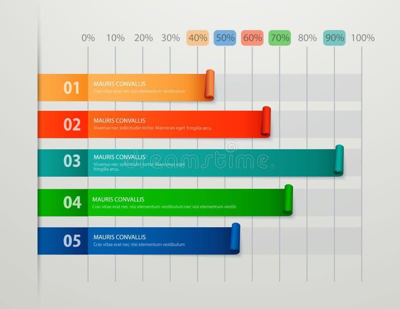 Σύγχρονα επιχειρησιακά βήματα στο πρότυπο επιλογών διαγραμμάτων και γραφικών παραστάσεων επιτυχίας απεικόνιση αποθεμάτων