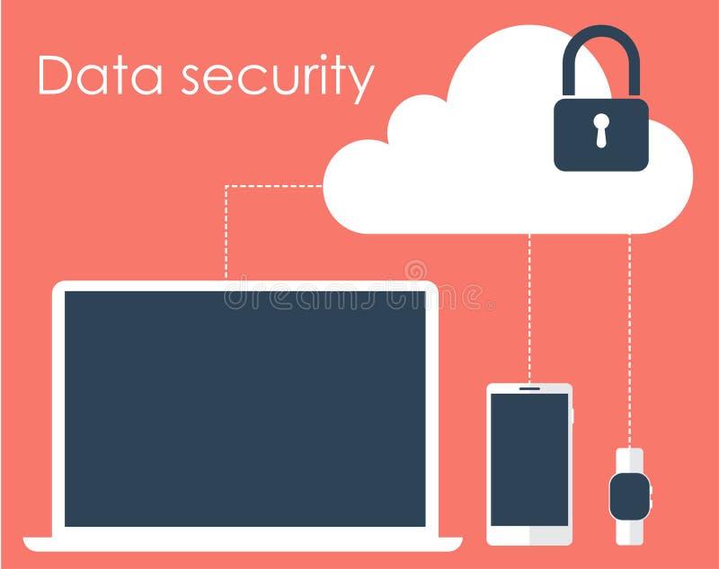 Σύγχρονη ασφάλεια δεδομένων σύννεφων τεχνολογίας Συσκευές που συνδέονται με την αποθήκευση διανυσματική απεικόνιση