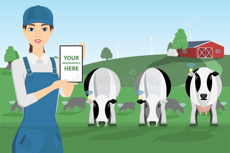Σύγχρονος αγρότης με την ψηφιακή ταμπλέτα απεικόνιση αποθεμάτων
