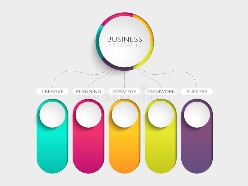 Σύγχρονο αφηρημένο τρισδιάστατο infographic πρότυπο με πέντε βήματα για την επιτυχία Πρότυπο επιχειρησιακών κύκλων με τις επιλογέ ελεύθερη απεικόνιση δικαιώματος
