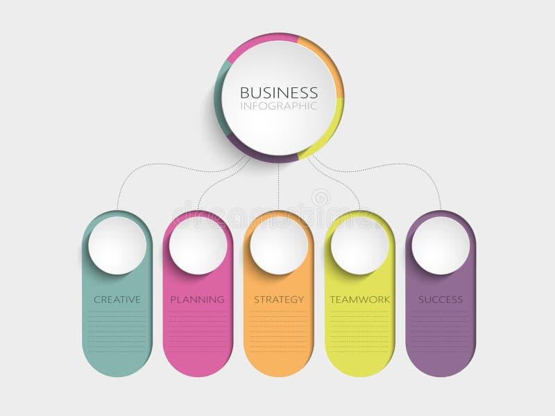 Σύγχρονο αφηρημένο τρισδιάστατο infographic πρότυπο με πέντε βήματα για την επιτυχία Πρότυπο επιχειρησιακών κύκλων με τις επιλογέ απεικόνιση αποθεμάτων