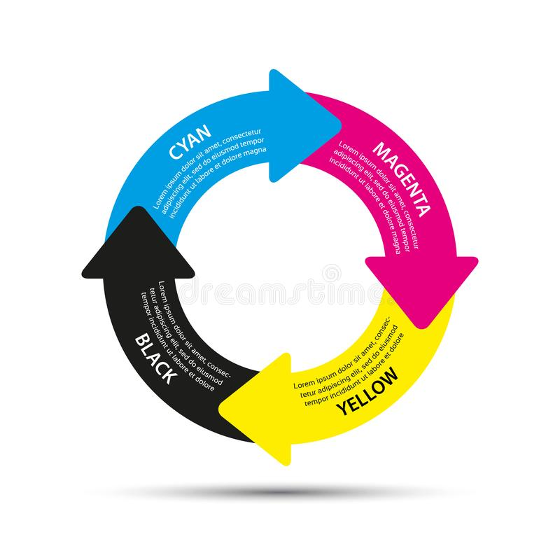 Σύγχρονο διανυσματικό infographic στοιχείο cmyk ελεύθερη απεικόνιση δικαιώματος