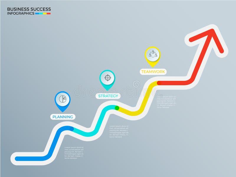 Σύγχρονο ζωηρόχρωμο πρότυπο infographics δεικτών επιχειρησιακής υπόδειξης ως προς το χρόνο απεικόνιση αποθεμάτων
