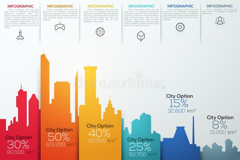 Σύγχρονο infographic έμβλημα επιλογής με το ζωηρόχρωμο ιστόγραμμα πόλεων διανυσματική απεικόνιση