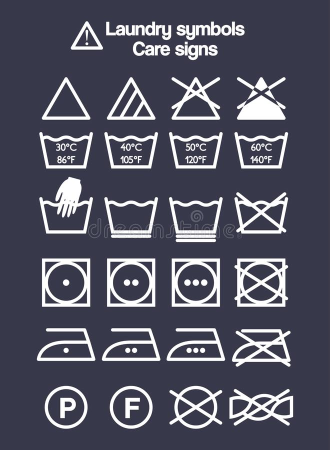 Σύμβολα πλυντηρίων καθορισμένα, πλύσιμο και σημάδια και ετικέτες προσοχής για τα ενδύματα ελεύθερη απεικόνιση δικαιώματος