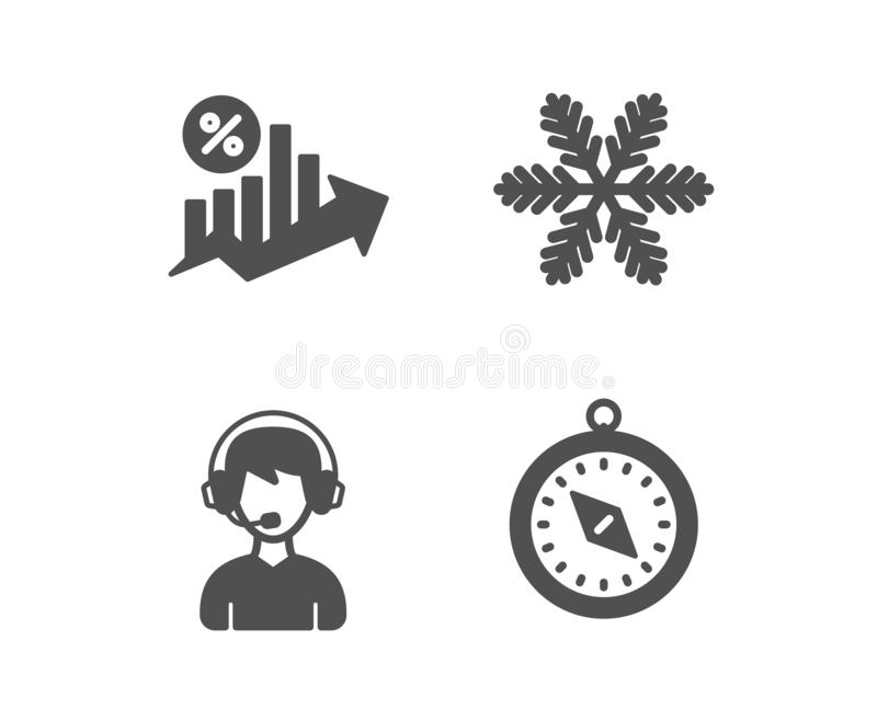 Σύμβουλος, τοις εκατό δανείου και Snowflake εικονίδια Σημάδι πυξίδων ταξιδιού Τηλεφωνικό κέντρο, διάγραμμα αύξησης, κλιματισμός r διανυσματική απεικόνιση