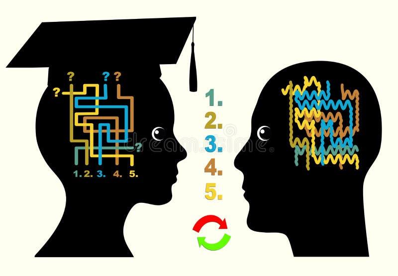 Σύμβουλος σπουδαστών ελεύθερη απεικόνιση δικαιώματος