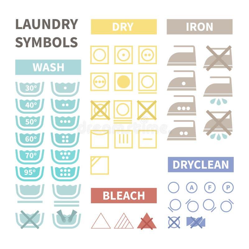 Σύμβολα πλυντηρίων διανυσματική απεικόνιση