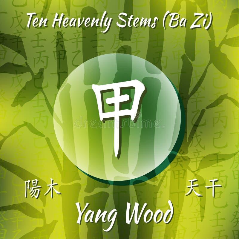 Σύμβολο από κινεζικά hieroglyphs διανυσματική απεικόνιση